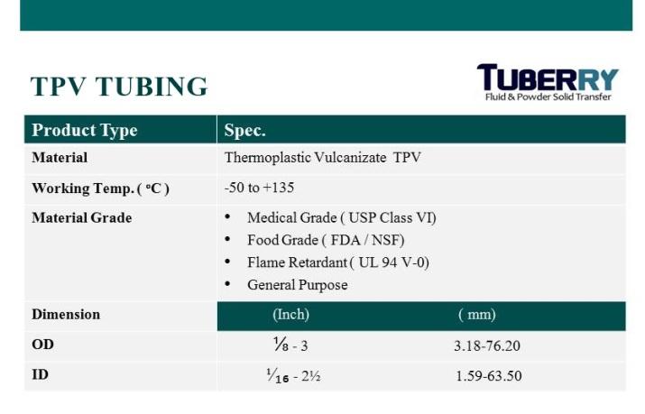 ท่อ TPV Tubing.jpg