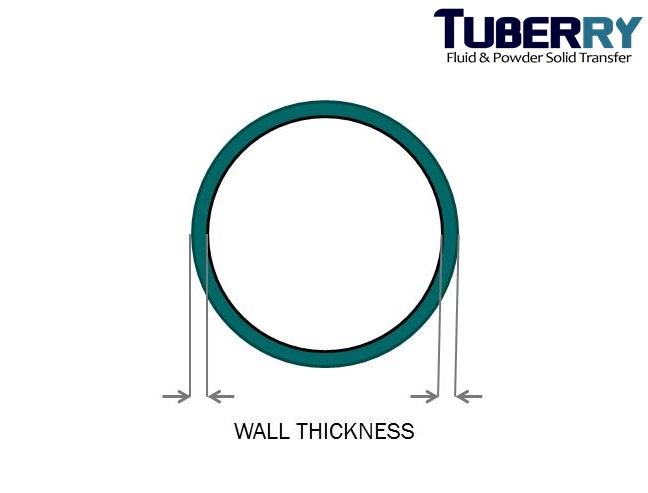 wall thickness คืออะไร.jpg