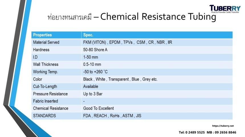 chemical Resistance Tubing.JPG